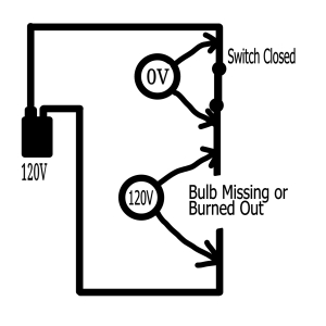 switch-closed-bulb-removed