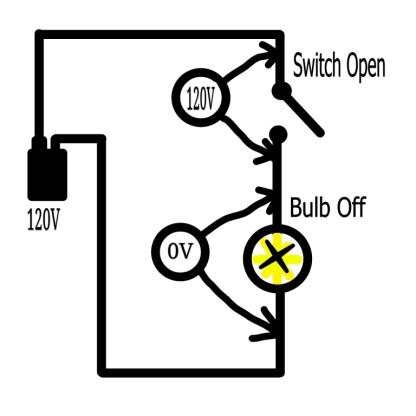 switch-open-1