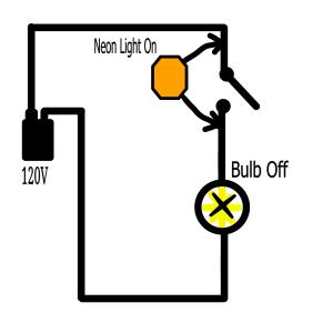 switch-open-neon-bulb-1