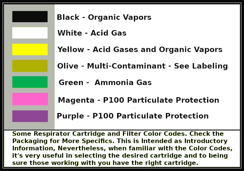 Color Codes 4