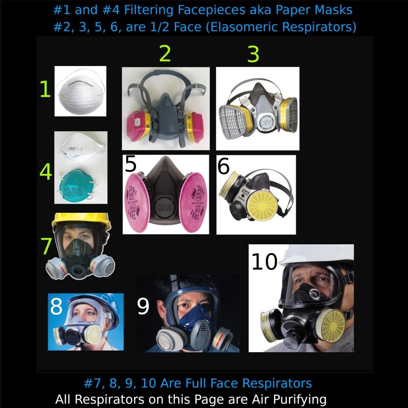 Respirators 1