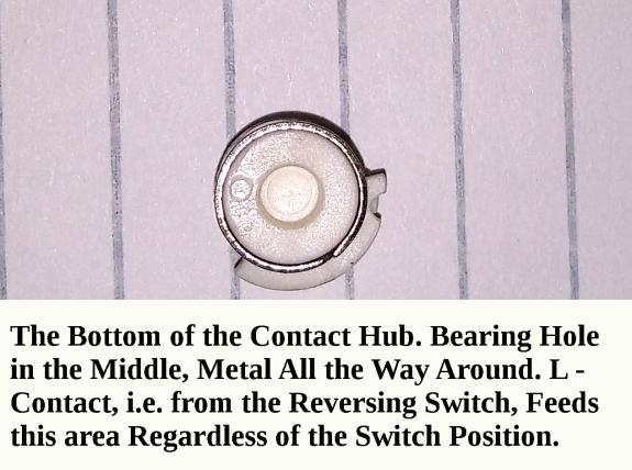 Contact Hub Bottom