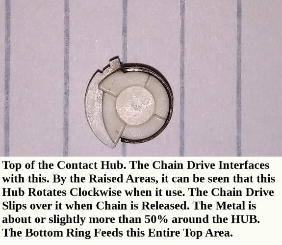 Contact Hub Top
