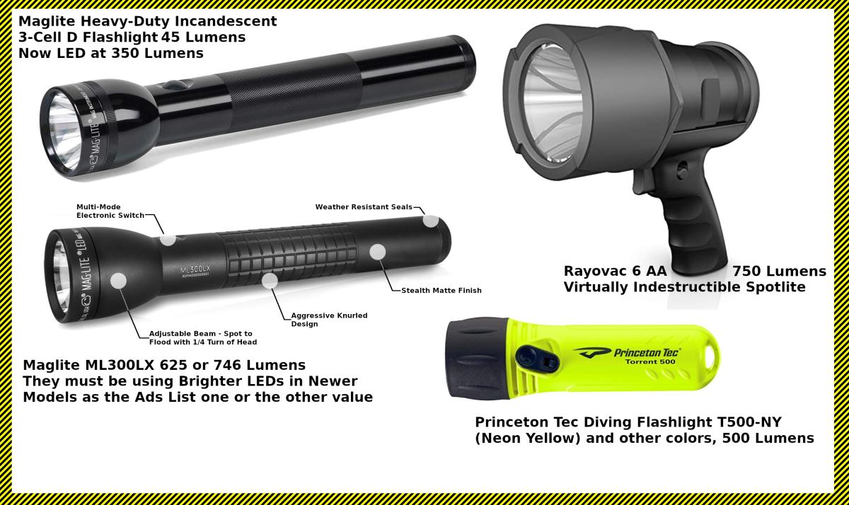 Bright Flashlights, Spotlight, Particles in Air, andMasks.
